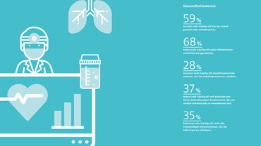 Grafik Arbeitsintensität Gesundheitswesen